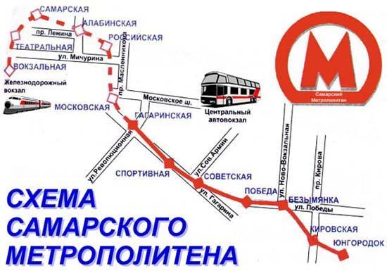 Схема Самарского метро